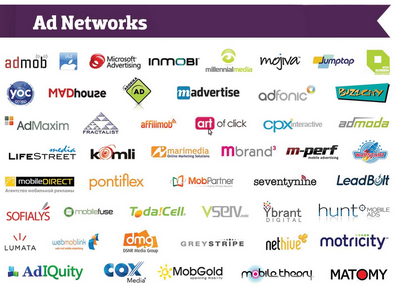 List of AdNetworks from Earns.io