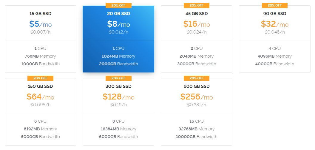 Vultr Coupon in August – discounting up to 102$ for new accounts and 20% for existing ones