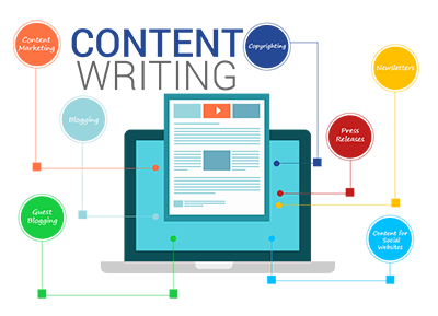 How to get Unlimited content for your website